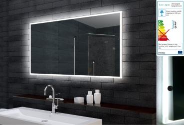 badezimmerspiegel – edgetags